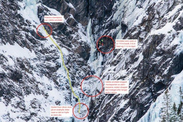 Rapport fra dødsulykke på Juvsøyla, Rjukan